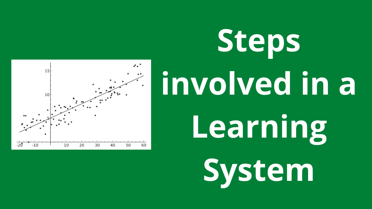Steps involved in a Learning System